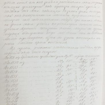 Кляуза Бове 1845 год. Часть 3