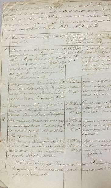 Награждение о.Воздвиженского 1856